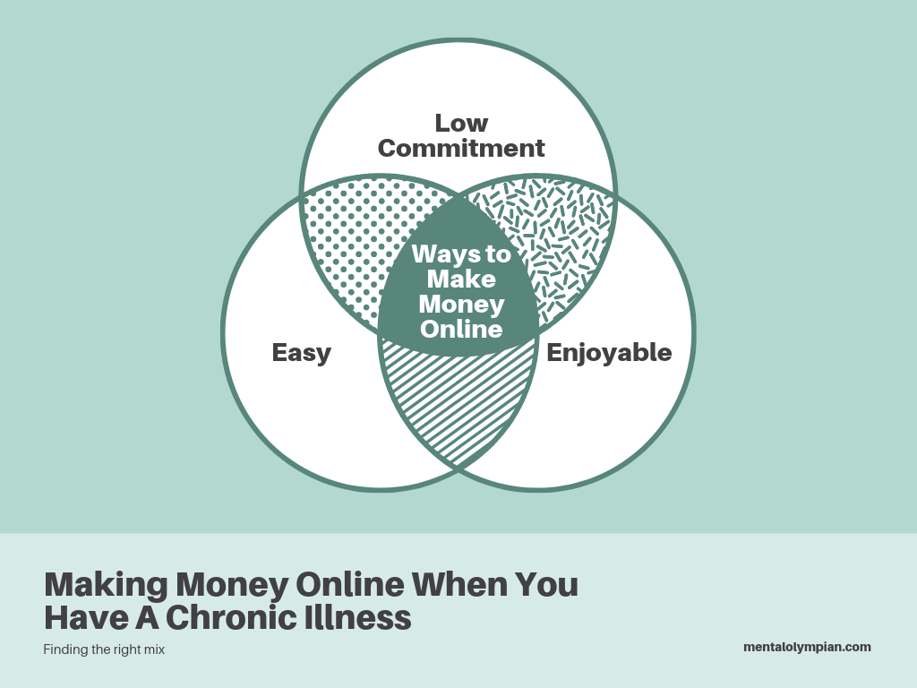 Easy Ways To Make Money Online When You Have A Chronic Illness